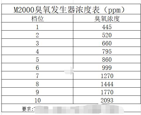 M2000高精度10挡可调亚博体育app下载官网亚博体育2018下载